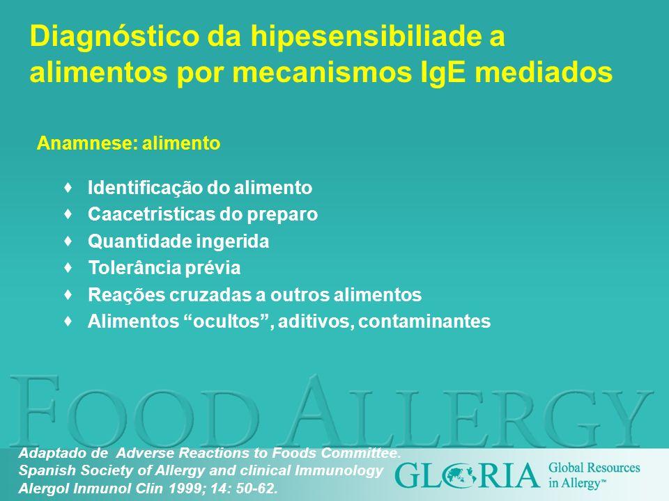 Identificação do alimento Caacetristicas do preparo Quantidade ingerida Tolerância prévia Reações cruzadas a outros alimentos Alimentos ocultos, aditi