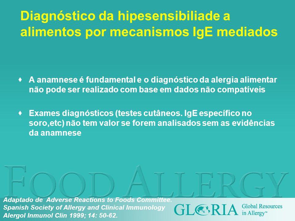 A anamnese é fundamental e o diagnóstico da alergia alimentar não pode ser realizado com base em dados não compatíveis Exames diagnósticos (testes cut