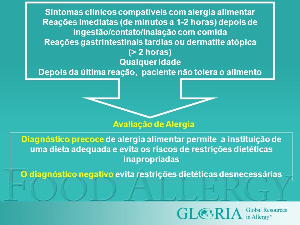 Sintomas clínicos compatíveis com alergia alimentar Reações imediatas (de minutos a 1-2 horas) depois de ingestão/contato/inalação com comida Reações