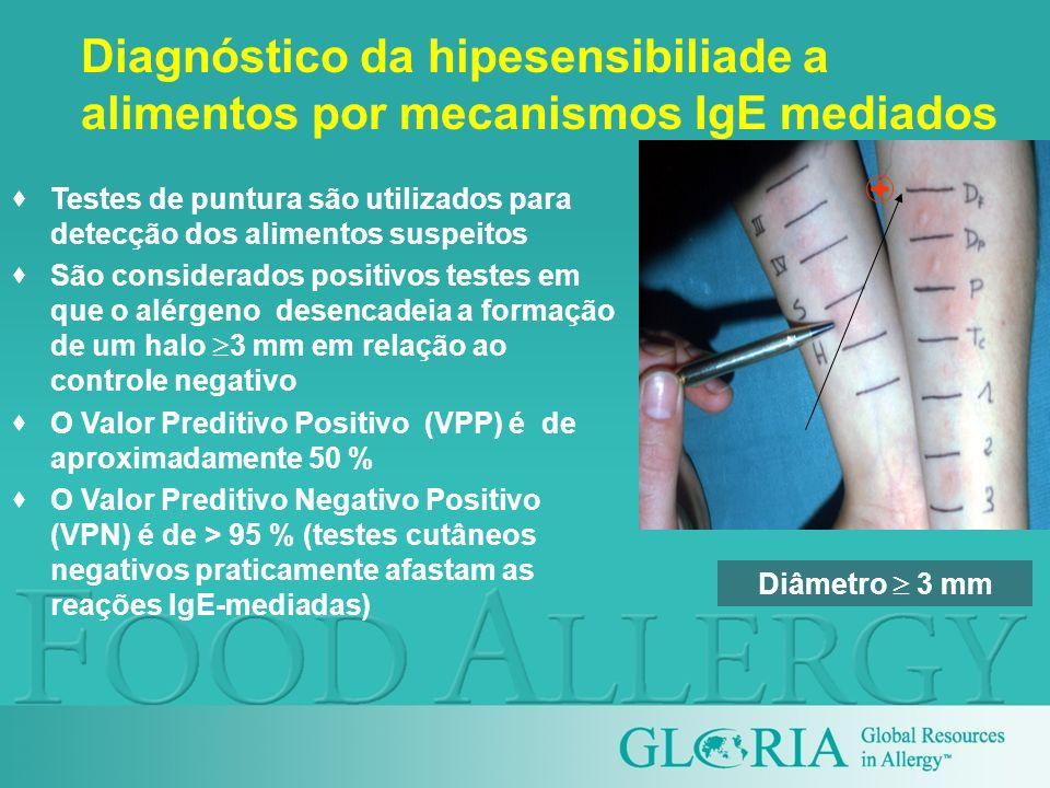 Testes de puntura são utilizados para detecção dos alimentos suspeitos São considerados positivos testes em que o alérgeno desencadeia a formação de u