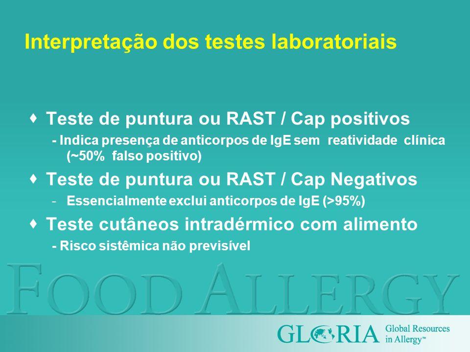 Interpretação dos testes laboratoriais Teste de puntura ou RAST / Cap positivos - Indica presença de anticorpos de IgE sem reatividade clínica (~50% f