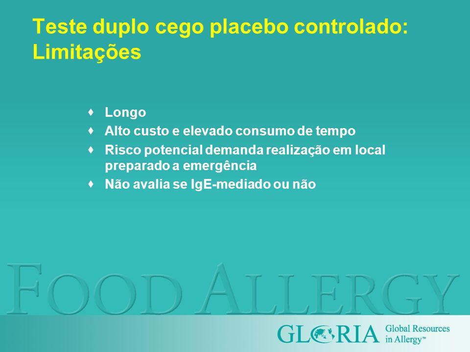 Teste duplo cego placebo controlado: Limitações Longo Alto custo e elevado consumo de tempo Risco potencial demanda realização em local preparado a em