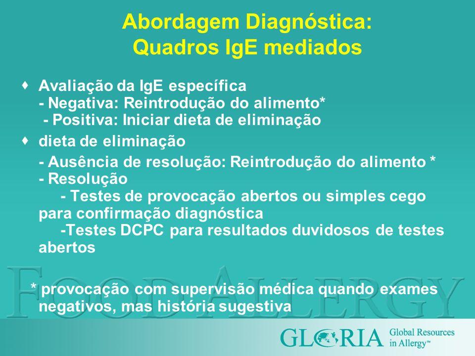 Abordagem Diagnóstica: Quadros IgE mediados Avaliação da IgE específica - Negativa: Reintrodução do alimento* - Positiva: Iniciar dieta de eliminação