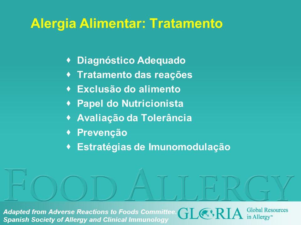 Alergia Alimentar: Tratamento Diagnóstico Adequado Tratamento das reações Exclusão do alimento Papel do Nutricionista Avaliação da Tolerância Prevençã