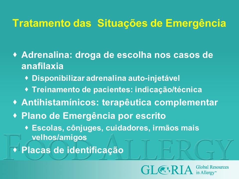 Tratamento das Situações de Emergência Adrenalina: droga de escolha nos casos de anafilaxia Disponibilizar adrenalina auto-injetável Treinamento de pa