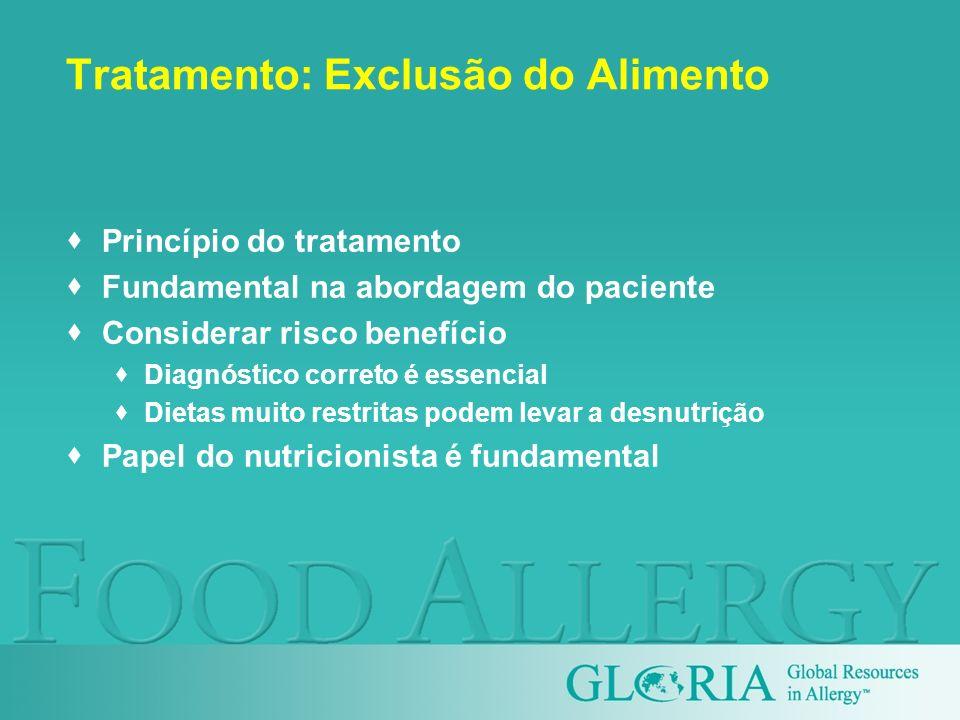 Tratamento: Exclusão do Alimento Princípio do tratamento Fundamental na abordagem do paciente Considerar risco benefício Diagnóstico correto é essenci