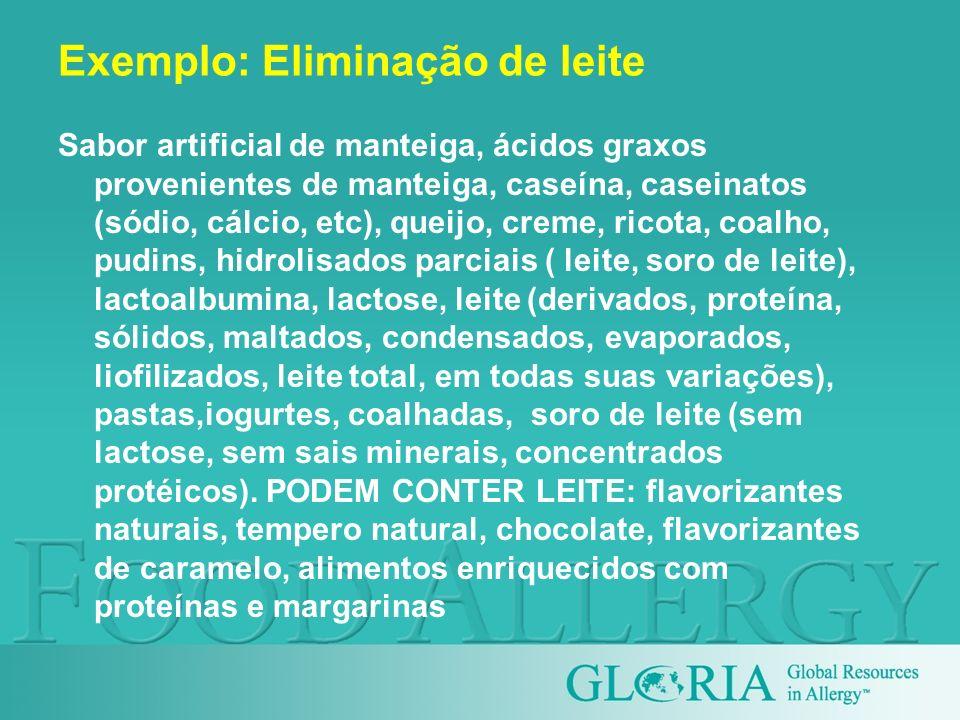 Exemplo: Eliminação de leite Sabor artificial de manteiga, ácidos graxos provenientes de manteiga, caseína, caseinatos (sódio, cálcio, etc), queijo, c