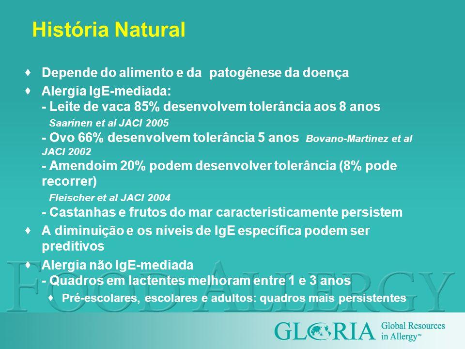 História Natural Depende do alimento e da patogênese da doença Alergia IgE-mediada: - Leite de vaca 85% desenvolvem tolerância aos 8 anos Saarinen et