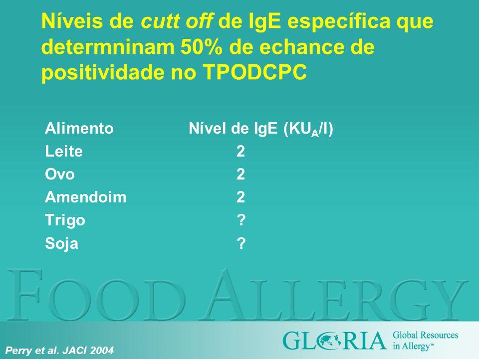 Níveis de cutt off de IgE específica que determninam 50% de echance de positividade no TPODCPC AlimentoNível de IgE (KU A /l) Leite 2 Ovo 2 Amendoim 2