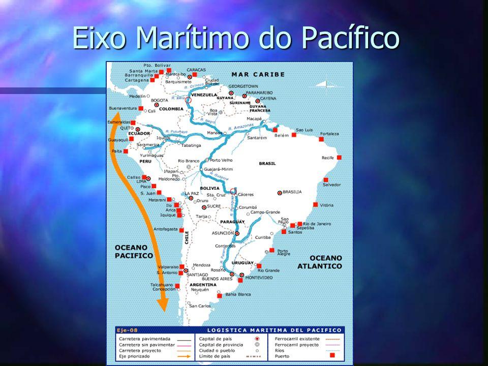 Eixo Marítimo do Pacífico