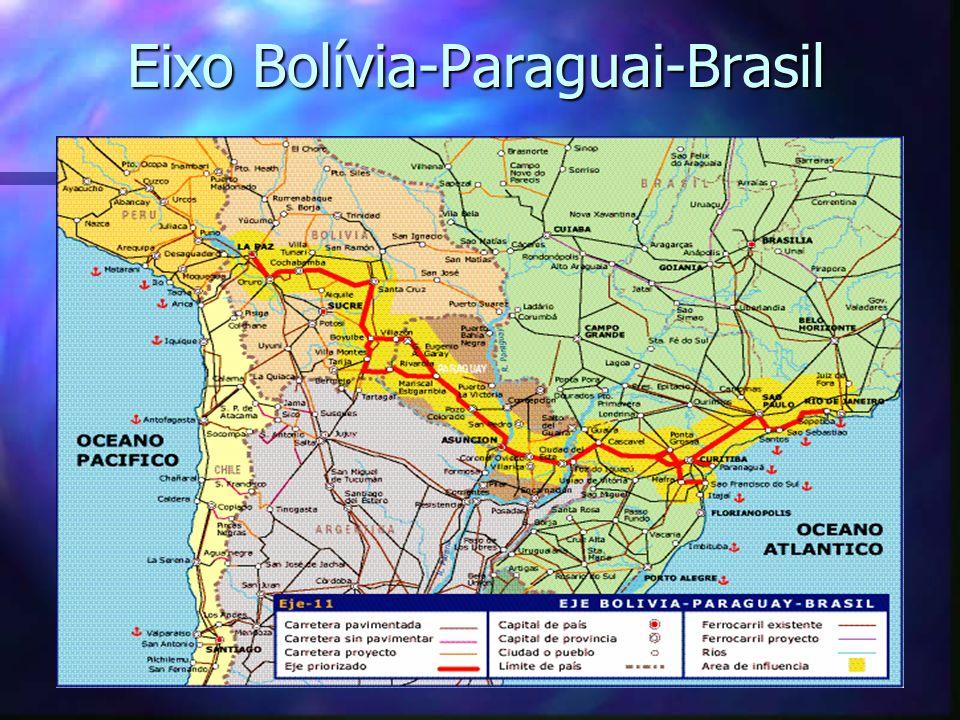 Eixo Bolívia-Paraguai-Brasil