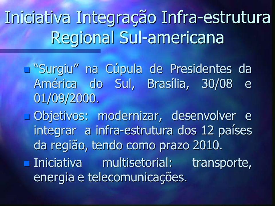 Iniciativa Integração Infra-estrutura Regional Sul-americana n Surgiu na Cúpula de Presidentes da América do Sul, Brasília, 30/08 e 01/09/2000. n Obje