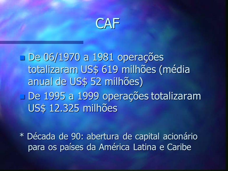 CAF n De 06/1970 a 1981 operações totalizaram US$ 619 milhões (média anual de US$ 52 milhões) n De 1995 a 1999 operações totalizaram US$ 12.325 milhõe