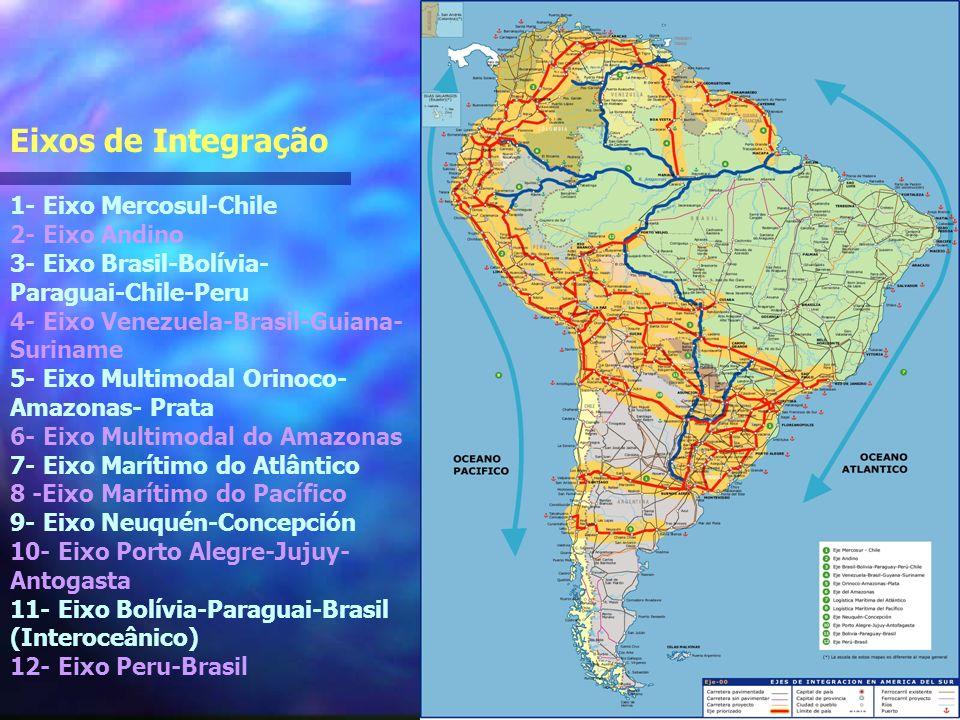 Eixos de Integração 1- Eixo Mercosul-Chile 2- Eixo Andino 3- Eixo Brasil-Bolívia- Paraguai-Chile-Peru 4- Eixo Venezuela-Brasil-Guiana- Suriname 5- Eix