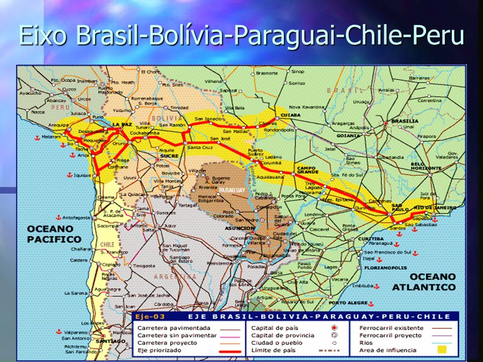 Eixo Brasil-Bolívia-Paraguai-Chile-Peru