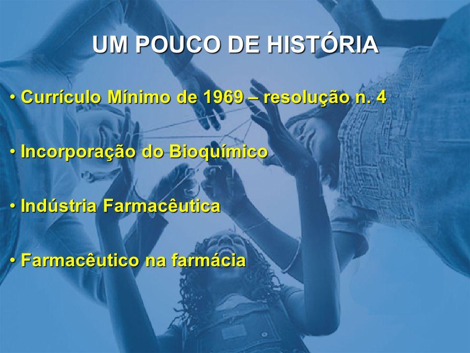 UM POUCO DE HISTÓRIA Currículo Mínimo de 1969 – resolução n. 4 Currículo Mínimo de 1969 – resolução n. 4 Incorporação do Bioquímico Incorporação do Bi