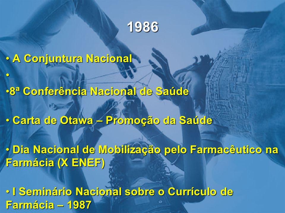 1986 A Conjuntura Nacional A Conjuntura Nacional 8ª Conferência Nacional de Saúde8ª Conferência Nacional de Saúde Carta de Otawa – Promoção da Saúde C