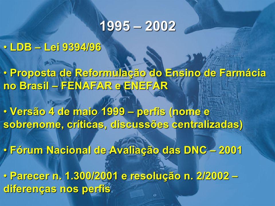1995 – 2002 LDB – Lei 9394/96 LDB – Lei 9394/96 Proposta de Reformulação do Ensino de Farmácia no Brasil – FENAFAR e ENEFAR Proposta de Reformulação d