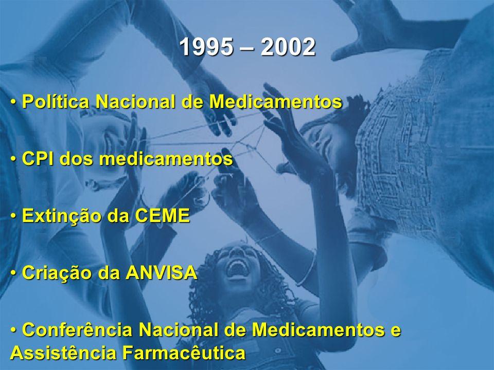 1995 – 2002 Política Nacional de Medicamentos Política Nacional de Medicamentos CPI dos medicamentos CPI dos medicamentos Extinção da CEME Extinção da