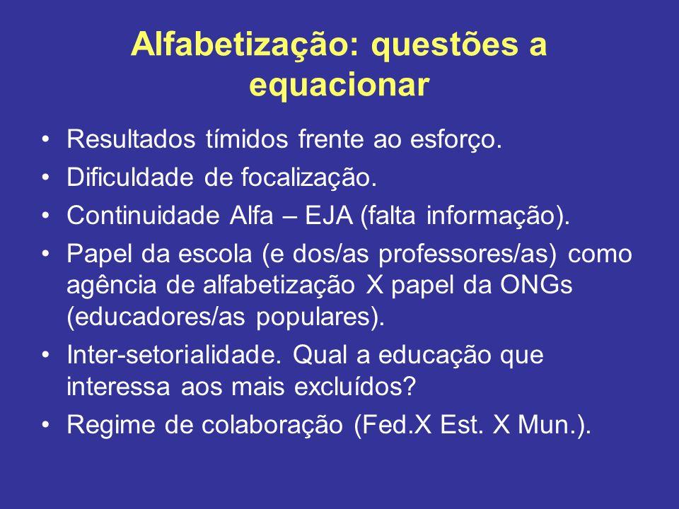 Alfabetização: questões a equacionar Resultados tímidos frente ao esforço. Dificuldade de focalização. Continuidade Alfa – EJA (falta informação). Pap