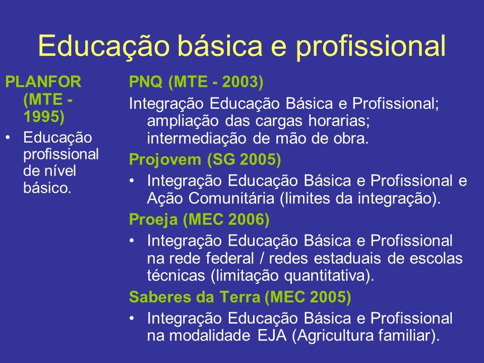 Educação básica e profissional PLANFOR (MTE - 1995) Educação profissional de nível básico. PNQ (MTE - 2003) Integração Educação Básica e Profissional;
