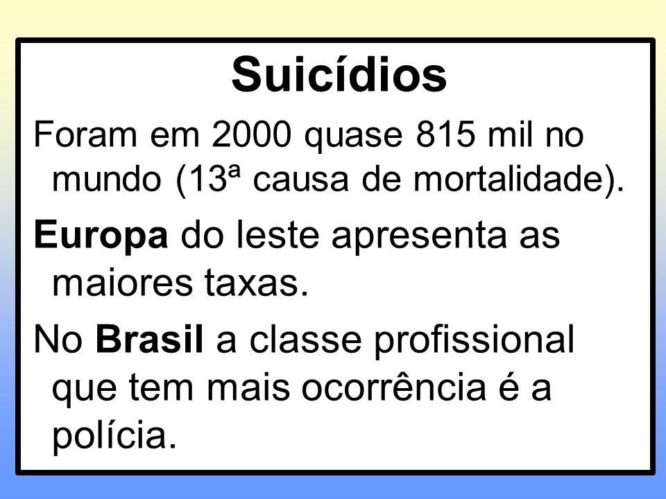 Suicídios Foram em 2000 quase 815 mil no mundo (13ª causa de mortalidade). Europa do leste apresenta as maiores taxas. No Brasil a classe profissional