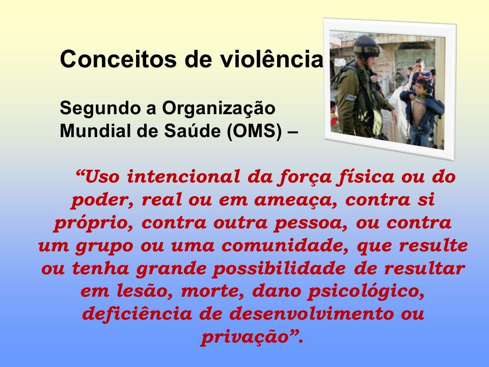 Conceitos de violência. Segundo a Organização Mundial de Saúde (OMS) – Uso intencional da força física ou do poder, real ou em ameaça, contra si própr