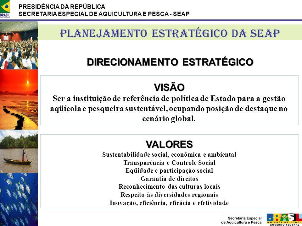 PRESIDÊNCIA DA REPÚBLICA SECRETARIA ESPECIAL DE AQÜICULTURA E PESCA - SEAP VISÃO VISÃO Ser a instituição de referência de política de Estado para a ge