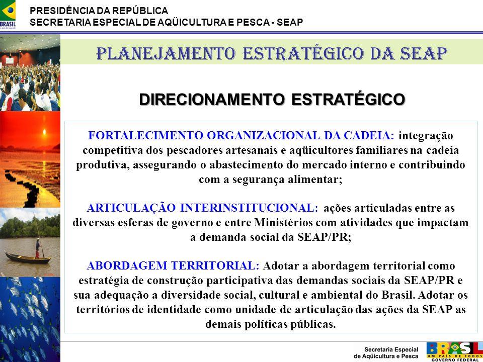 PRESIDÊNCIA DA REPÚBLICA SECRETARIA ESPECIAL DE AQÜICULTURA E PESCA - SEAP FORTALECIMENTO ORGANIZACIONAL DA CADEIA: integração competitiva dos pescado