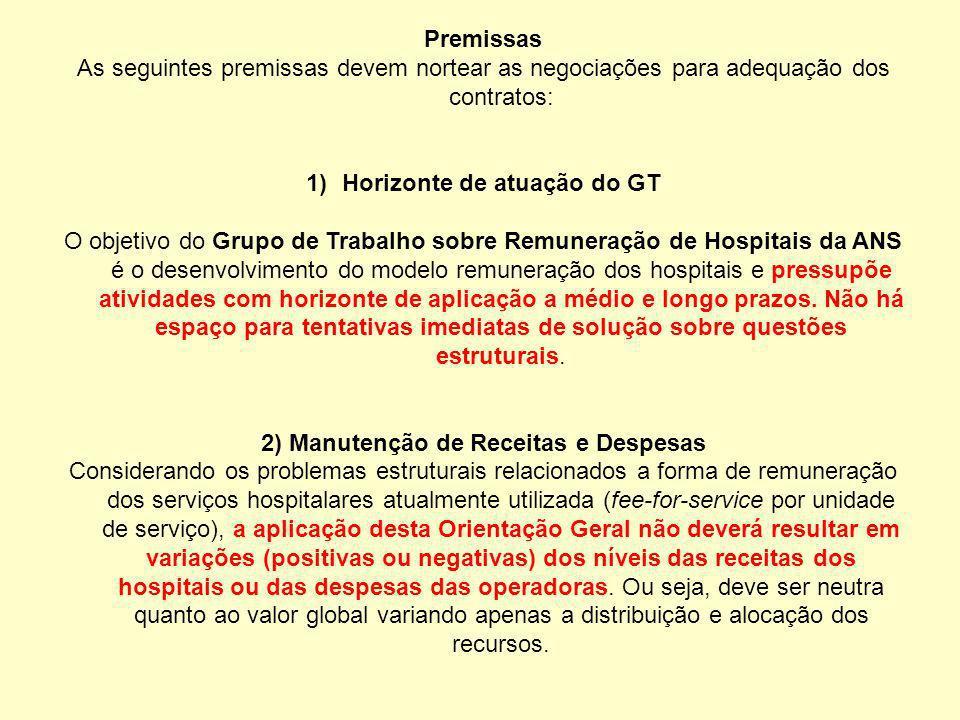 Premissas As seguintes premissas devem nortear as negociações para adequação dos contratos: 1)Horizonte de atuação do GT O objetivo do Grupo de Trabal