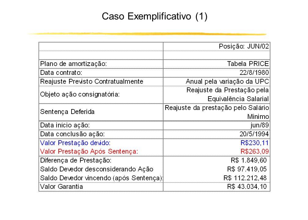 AÇÕES JUDICIAIS / EXECUÇÕES REFLEXOS PARA O MUTUÁRIO E/OU CREDOR