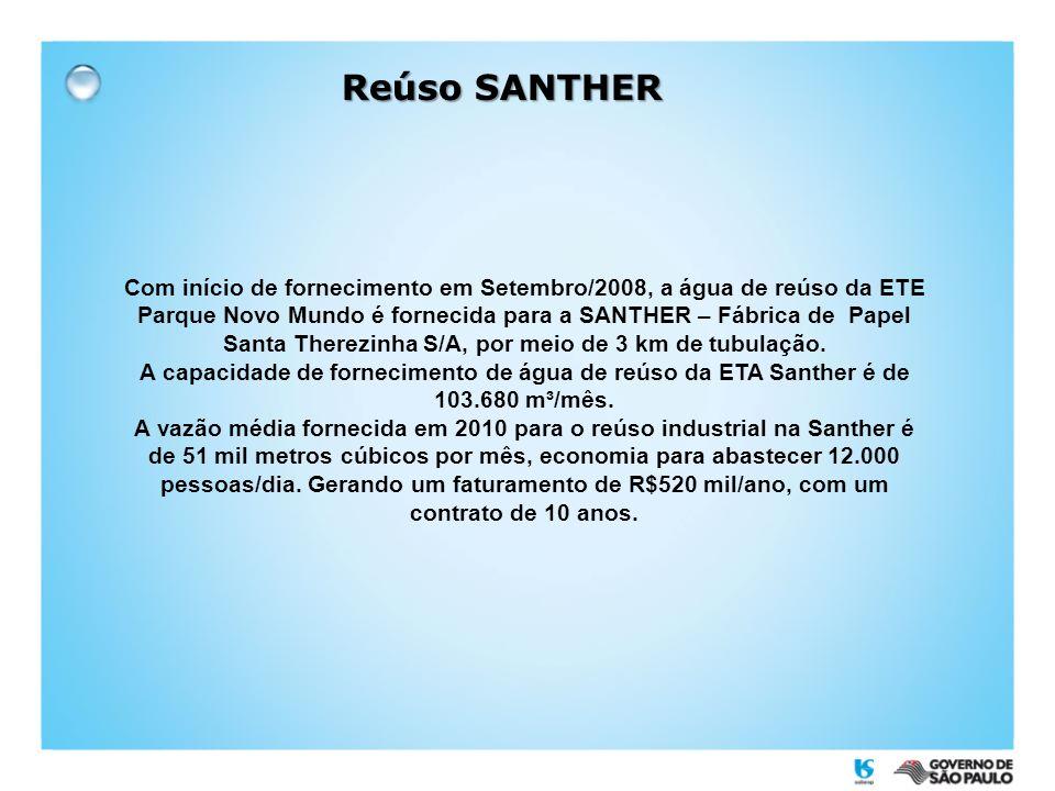 Reúso SANTHER Com início de fornecimento em Setembro/2008, a água de reúso da ETE Parque Novo Mundo é fornecida para a SANTHER – Fábrica de Papel Sant