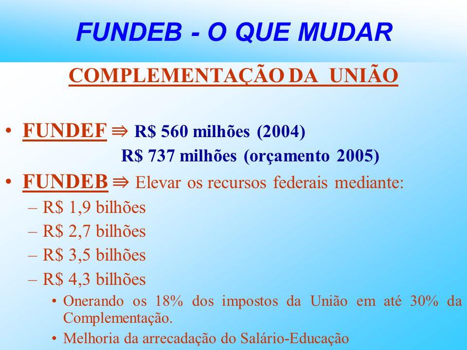 FUNDEB - O QUE MUDAR COMPLEMENTAÇÃO DA UNIÃO FUNDEF R$ 560 milhões (2004) R$ 737 milhões (orçamento 2005) FUNDEB Elevar os recursos federais mediante: