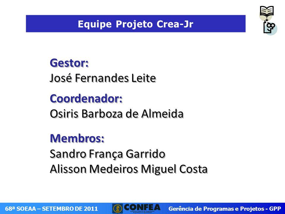 Gerência de Programas e Projetos - GPP 68ª SOEAA – SETEMBRO DE 2011 CREA-JR Uma Nova RealIdade