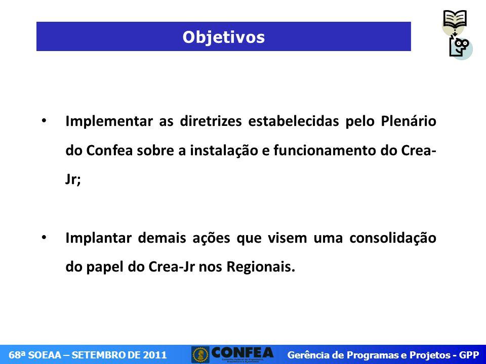 Gerência de Programas e Projetos - GPP 68ª SOEAA – SETEMBRO DE 2011 Crea-MG Solidariedade