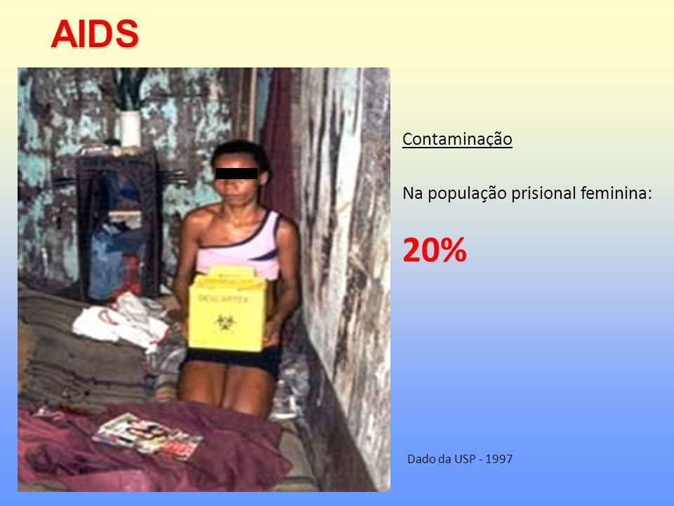 Dado da USP - 1997 Contaminação Na população prisional feminina: 20%
