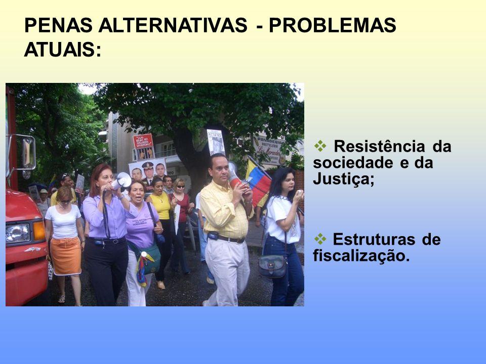 PENAS ALTERNATIVAS - PROBLEMAS ATUAIS: Resistência da sociedade e da Justiça; Estruturas de fiscalização.