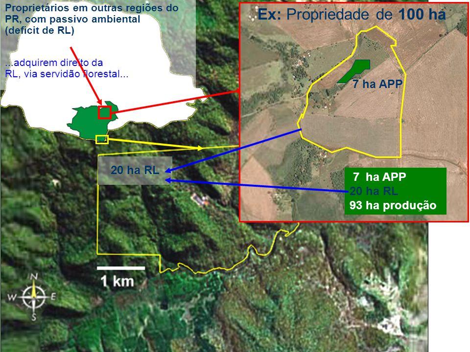 Proprietários em outras regiões do PR, com passivo ambiental (deficit de RL) Reserva Legal (RL) 20%...adquirem direito da RL, via servidão florestal..