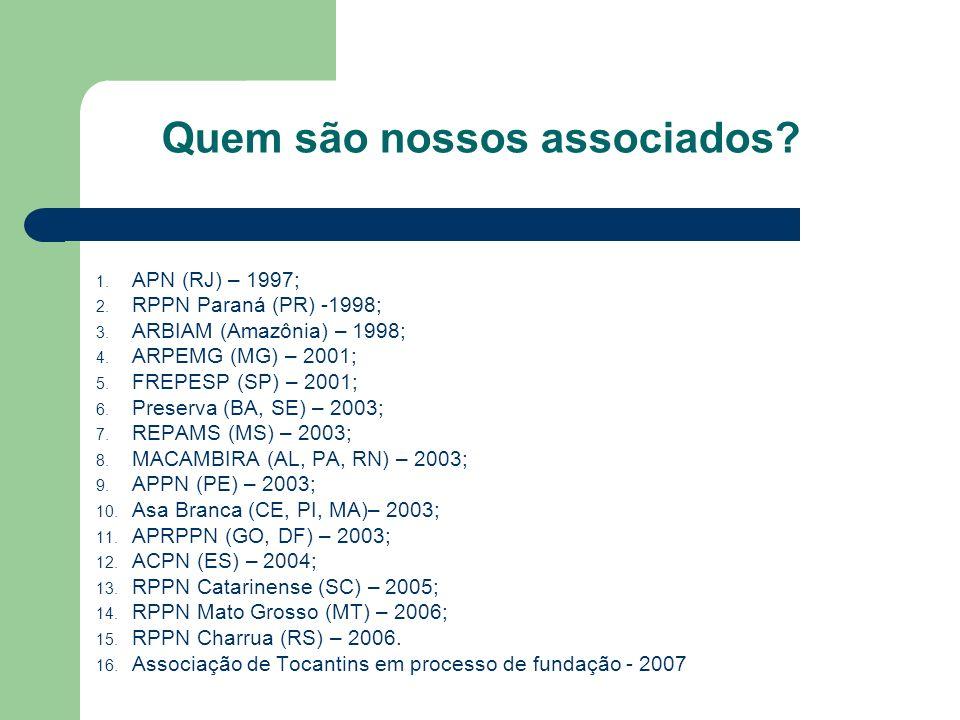 Quem são nossos associados? 1. APN (RJ) – 1997; 2. RPPN Paraná (PR) -1998; 3. ARBIAM (Amazônia) – 1998; 4. ARPEMG (MG) – 2001; 5. FREPESP (SP) – 2001;
