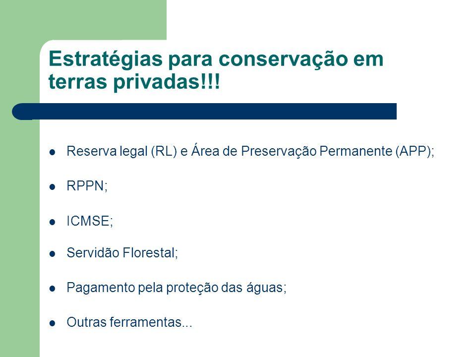 Estratégias para conservação em terras privadas!!! Reserva legal (RL) e Área de Preservação Permanente (APP); RPPN; ICMSE; Servidão Florestal; Pagamen