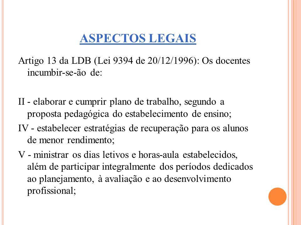 ASPECTOS LEGAIS Artigo 13 da LDB (Lei 9394 de 20/12/1996): Os docentes incumbir-se-ão de: II - elaborar e cumprir plano de trabalho, segundo a propost