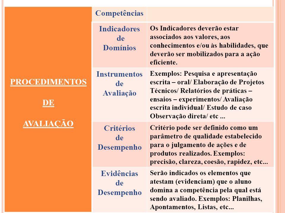 PROCEDIMENTOS DE AVALIAÇÃO Competências Indicadores de Domínios Os Indicadores deverão estar associados aos valores, aos conhecimentos e/ou às habilid