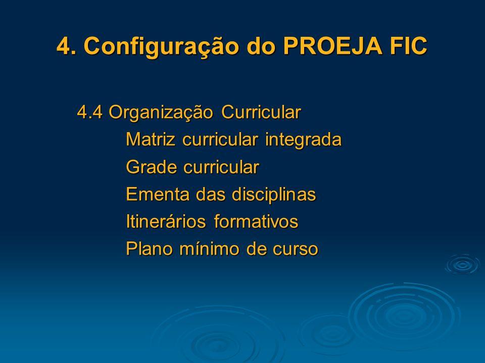 4. Configuração do PROEJA FIC 4.4 Organização Curricular Matriz curricular integrada Grade curricular Ementa das disciplinas Itinerários formativos Pl