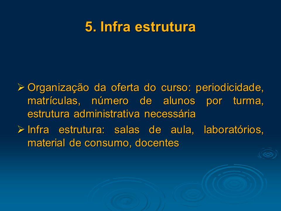5. Infra estrutura Organização da oferta do curso: periodicidade, matrículas, número de alunos por turma, estrutura administrativa necessária Organiza