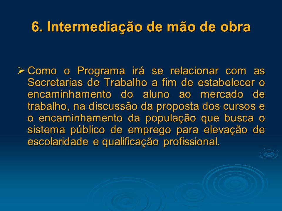 6. Intermediação de mão de obra Como o Programa irá se relacionar com as Secretarias de Trabalho a fim de estabelecer o encaminhamento do aluno ao mer