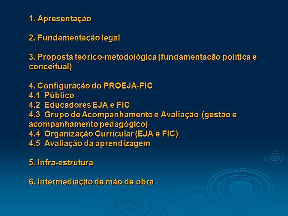 1. Apresentação 2. Fundamentação legal 3.