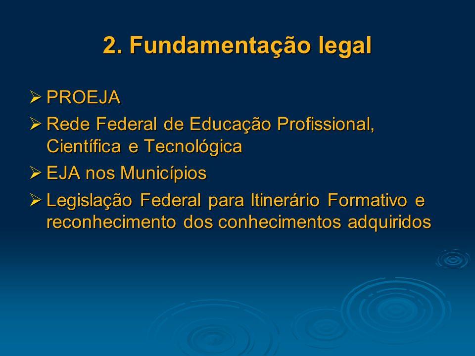 2. Fundamentação legal PROEJA PROEJA Rede Federal de Educação Profissional, Científica e Tecnológica Rede Federal de Educação Profissional, Científica