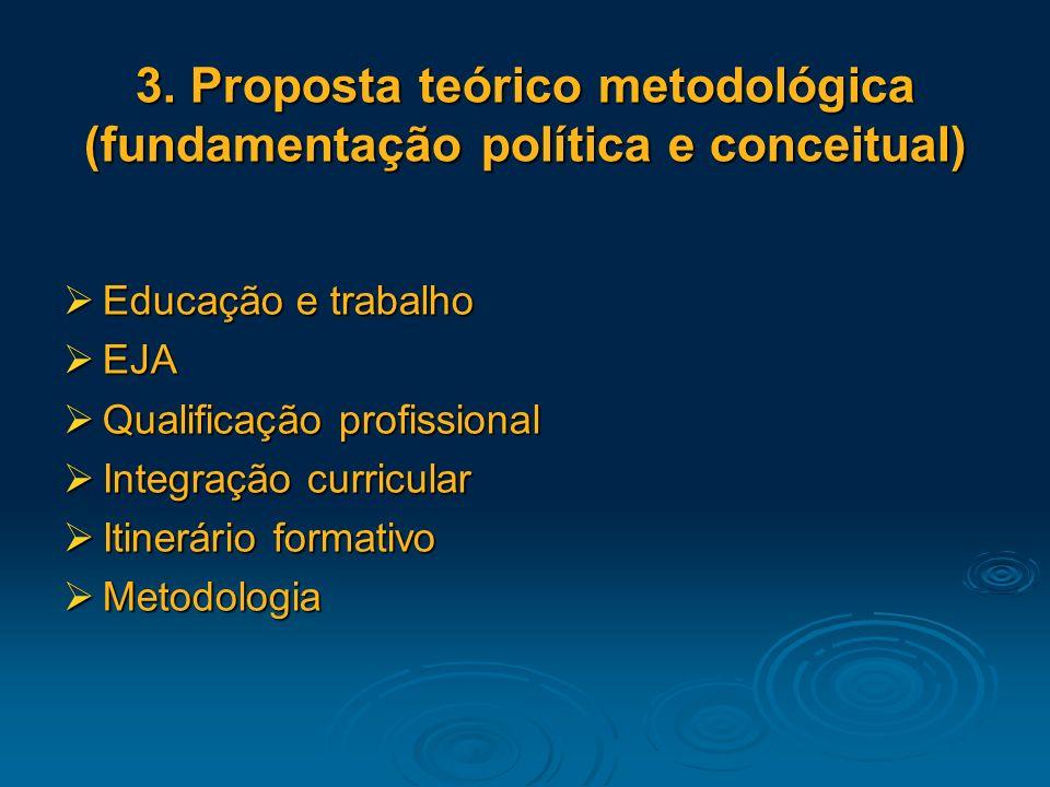 3. Proposta teórico metodológica (fundamentação política e conceitual) Educação e trabalho Educação e trabalho EJA EJA Qualificação profissional Quali