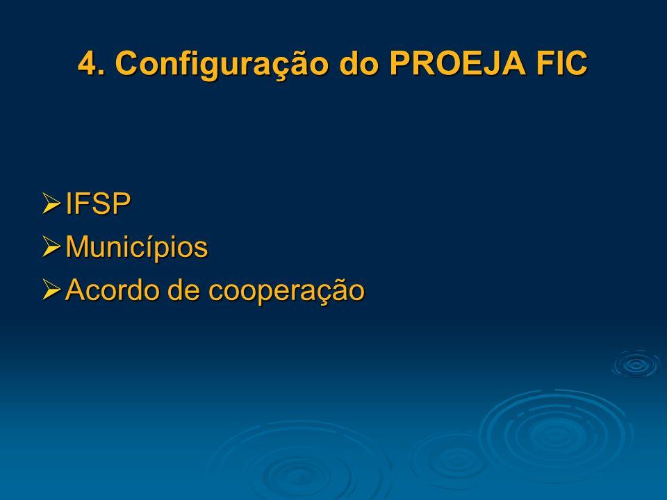 4. Configuração do PROEJA FIC IFSP IFSP Municípios Municípios Acordo de cooperação Acordo de cooperação