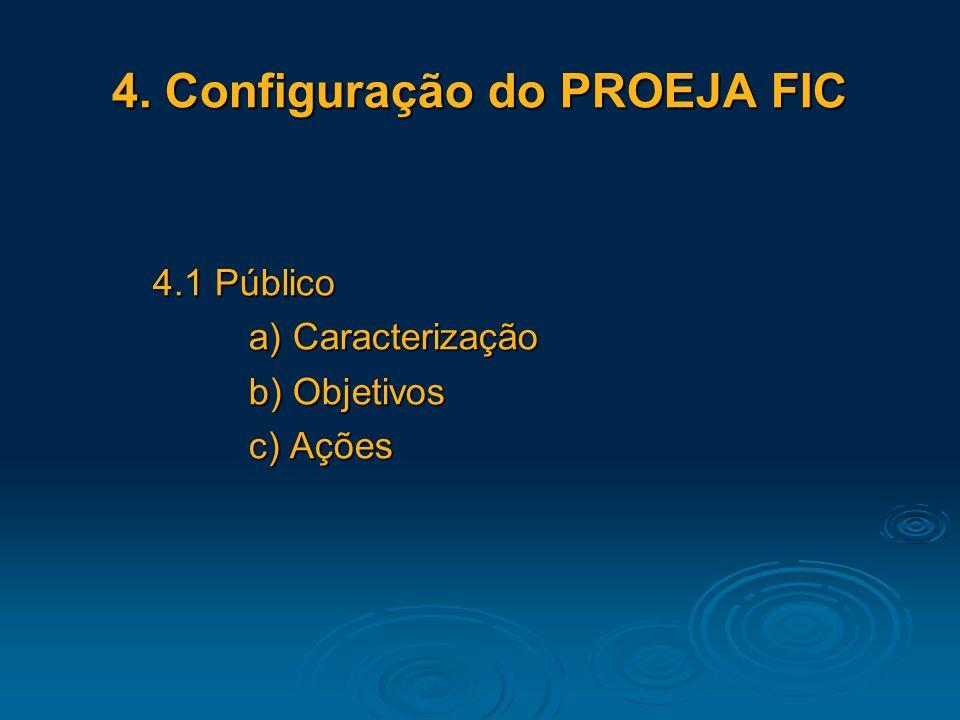 4. Configuração do PROEJA FIC 4.1 Público a) Caracterização b) Objetivos c) Ações